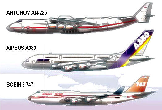 largest helicopter ever built with Worlds Largest Aircraft Antonov 225 on Russian Submarine additionally Worlds Largest Aircraft Antonov 225 in addition Tom Bradys House Castle With A Moat further Kalinin K 7 Transportation Car furthermore Page2.