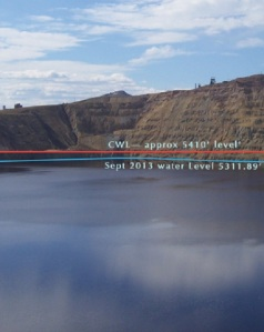 water level for powerpoint